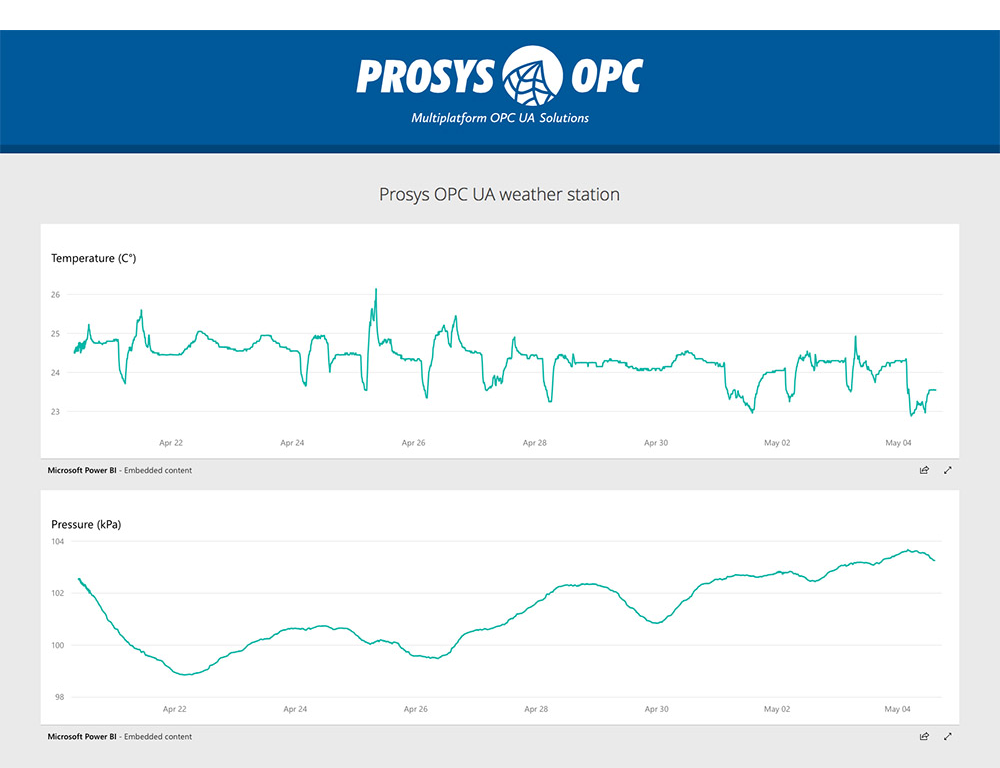 Prosys OPC UA weather station web page